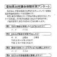 愛知県下35市 議会傍聴市民アンケート実施