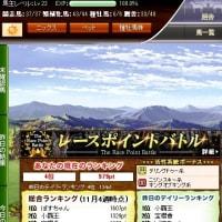 第13回レースポイントバトル IN 阪神鯖