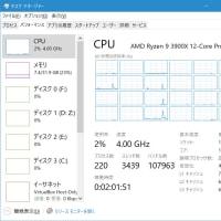Ryzen9 3900Xを X370マザーで使ってみた!
