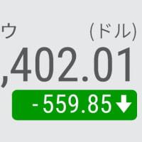 25日 NYダウ平均 幅反落559ドル安 長期金利上昇を警戒