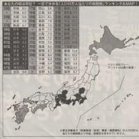 全国47都道府県で、病気をしたら助かる七養鱒と死んでしまう市町村があります!!
