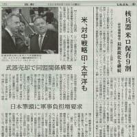 #akahata 米、対中戦略 印・太平洋も/武器売却で同盟関係構築 日本筆頭に軍事負担増要求・・・今日の赤旗記事
