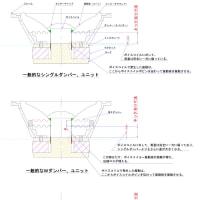 プロジェクトF情報1