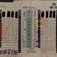 今日のゴルフ挑戦記(322)/東名厚木CC イン(B)→ウエスト