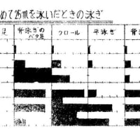 小学生 🤚50 メートル 走 甲子園球児の「50m走」タイムが日本記録超え続出という問題