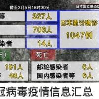 NHKのタブーに切り込む、高市大臣