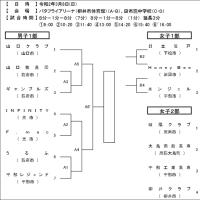 [組合せ]第53回会長杯一般選手権