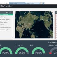Azure IoT Suiteの新しいソリューション「Connected Factory