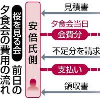 夕食会の見積書を事前に受け取り 安倍晋三側、補填前提で開催か <桜を見る会問題> 2020年11月27日 05時50分:東京新聞