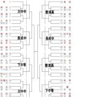 山口県選手権大会の組み合わせ(男子)