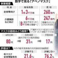 GoToトラベルの代わりにコロナワクチン接種で儲けさせる!防衛省が36億円で大規模接種センターを東京はなぜか「日本旅行」、大阪はなぜか「東武トップツアーズ」に委託!