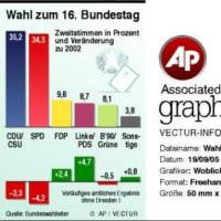 【ドイツ総選挙】日本の新聞の反応