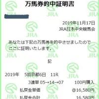 競馬 マイルチャンピオンシップ予想(2019)