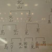 第26回森信雄7段杯将棋大会 2021,9,20