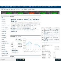 東証14時 下げ幅拡大、400円近く安に 成長株への売り膨らむ 国内株概況2021年2月24日 14:21