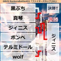 2020.05.06 GBVSランク別オンラインシングル大会「GBVS RankersBattle」について
