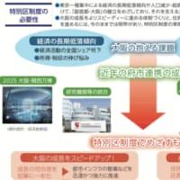 大阪市廃止(特別区設置)構想の矛盾点