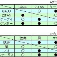 フライデー・ナイト・バトルライン~winter tournament~ LIVE