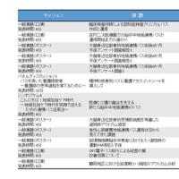第19回 日本クリニカルパス学会