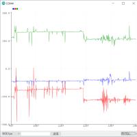 自律型システムの試作を始めました(第二回)-センサーの値を可視化
