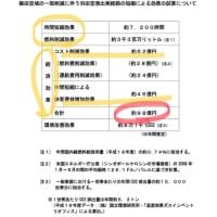 投資家利益で進む【羽田空港飛行ルート変更】低騒音対策の裏に潜むコスト削減
