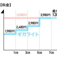 ホーリー釣行記(456-03)