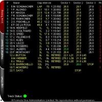 F1:フランスGP:決勝