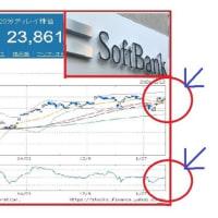 ソフトバンクG、投資先の評価損で第3四半期累計、営業損益129億円の赤字!?