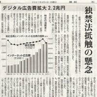 独禁法抵触の懸念/デジタル広告費拡大2.2兆円・・・今日の「赤旗」記事