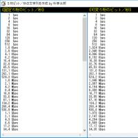 [HSP]5桁ビット/秒文字列のサンプル