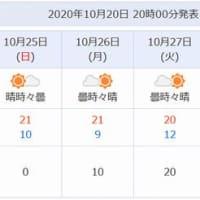 やはり台風17号発生 沖縄の風 新型コロナ 経済に行方 鈴木愛理