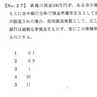 信用乗数~特別区・マクロ・2021 No.27