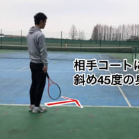 ■サーブ 動画付き デュースサイドから打つスライスサーブを打つ3つのポイントとその練習方法 〜才能がない人でも上達できるテニスブログ〜