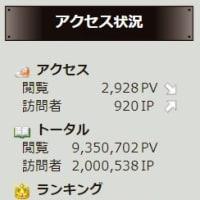 訪問者数:累計200万IP突破!