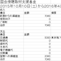 国会傍聴取材支援基金の会計報告 昨年10月10日(土)から2016年4月11日(月)まで
