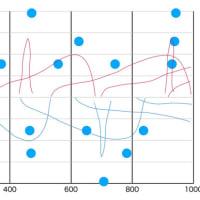 ルームチューニングの再考察:時間軸の拡散だけで諸問題解決できる条件の考察