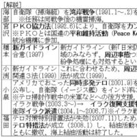 自衛隊海外派遣(8件年代順)の覚え方◇B近現727