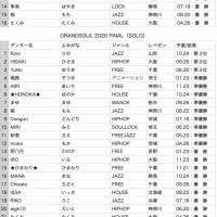 【確認願い】BD/GS 2020 オンラインFINAL エントリーリスト