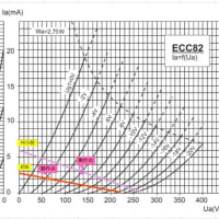 5998 PP アンプの更なる改良(その3)~PK反転回路電源の強化と電圧変更~