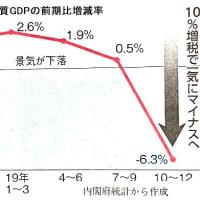 """頭が腐って平気で嘘を言うから、経済政策など何が起きてもいつも""""回復傾向""""なのである"""