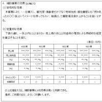【特別編】採択される「持続化補助金」の書き方について(10/11)