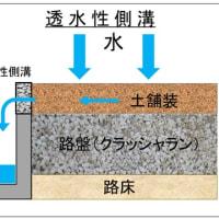 土系舗装の園路用縁石について