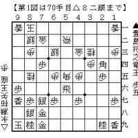 将棋日本シリーズJTプロ公式戦&土曜ダイヤ