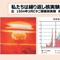明日に向けて(2026)「被爆二世宣言」(1977年6月)をあなたにお届けします!