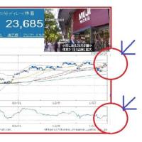 日本企業、中国の新型肺炎の感染拡大で、「中国で再開先送り」相次ぐ!?