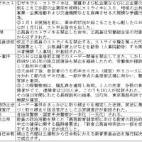 労働・教育の後退(逆コース②年代順)◇B近現705