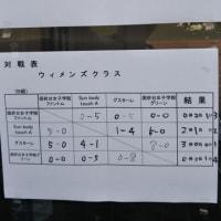 第17回千葉県タッチラグビー大会(第17回市川カップ)参加御礼