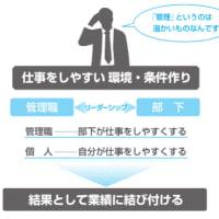 ■【経営知識】 管理会計02-01-9 02 管理会計を正しく理解する 管理会計は経営に関する思想