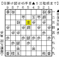 鬼門の戦型だなあ 2019A級順位戦 糸谷八段-羽生九段