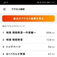 総訪問者数300万人突破!日別アクセスランキング過去最高90位獲得!!